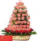 send birthday flowers gifts delivery